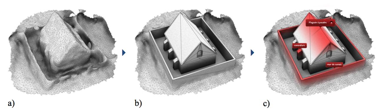 Les modèles à construire avant la diffusion sur le SIG a) modèle maillé b) modèle 3D sémantique c) modèle 3D sémantique enrichi